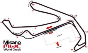 Mappa Circuito Misano Adriatico SantaMonica
